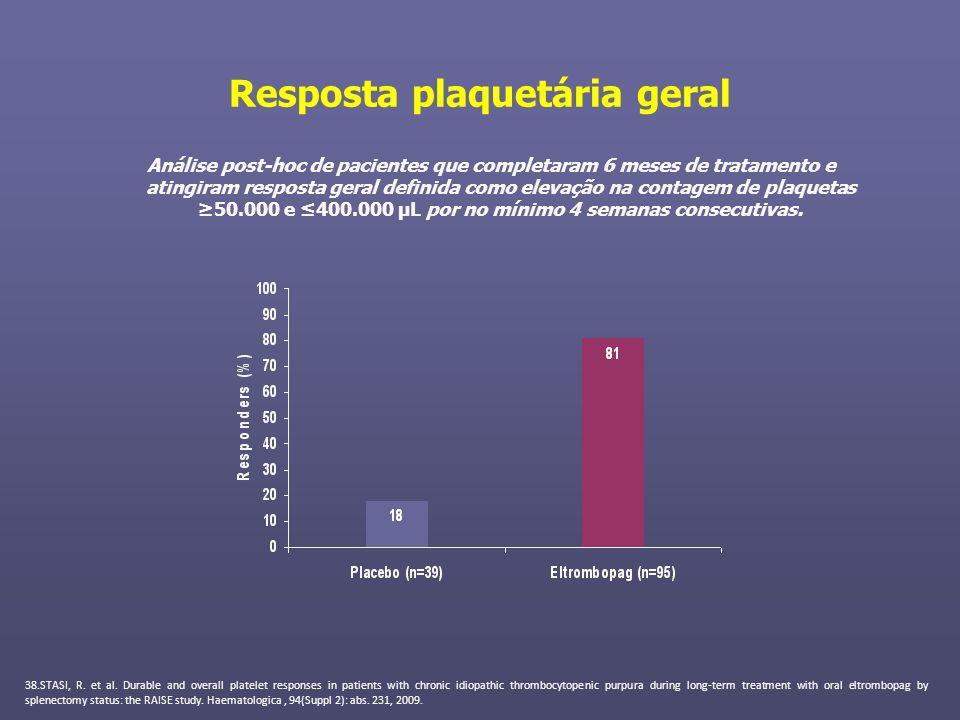 Resposta plaquetária geral