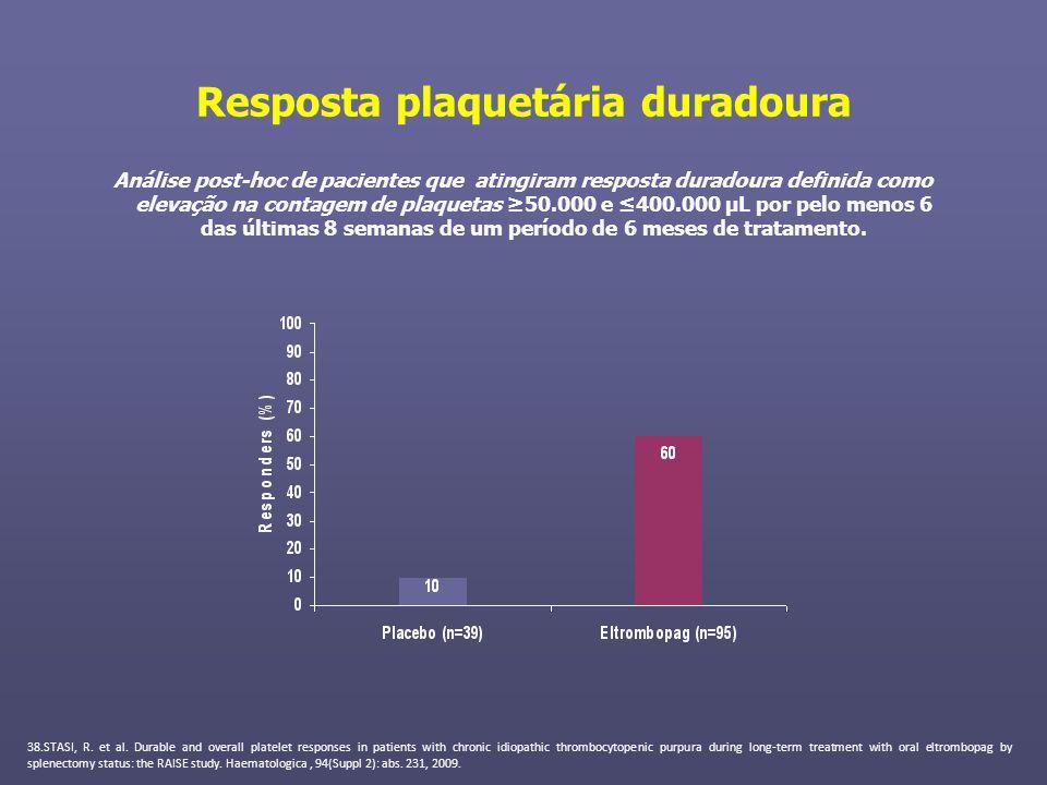 Resposta plaquetária duradoura