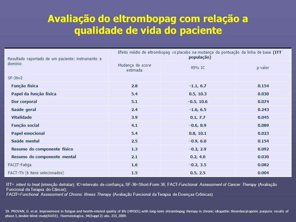 Avaliação do eltrombopag com relação a qualidade de vida do paciente