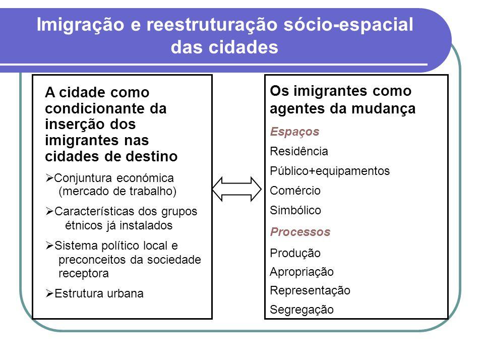 Imigração e reestruturação sócio-espacial das cidades