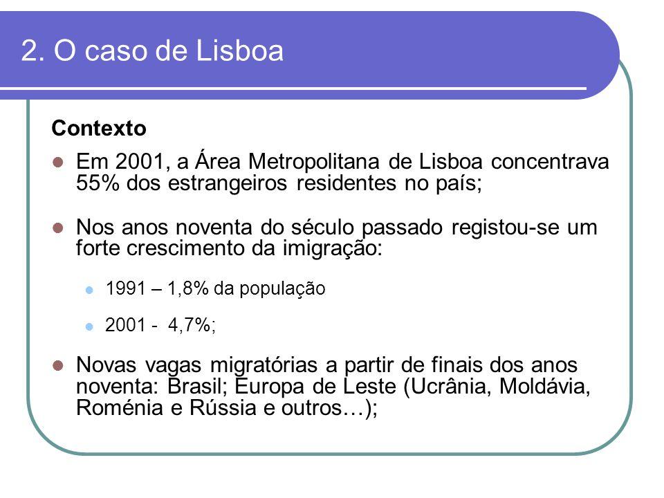 2. O caso de Lisboa Contexto