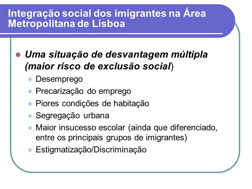 Integração social dos imigrantes na Área Metropolitana de Lisboa