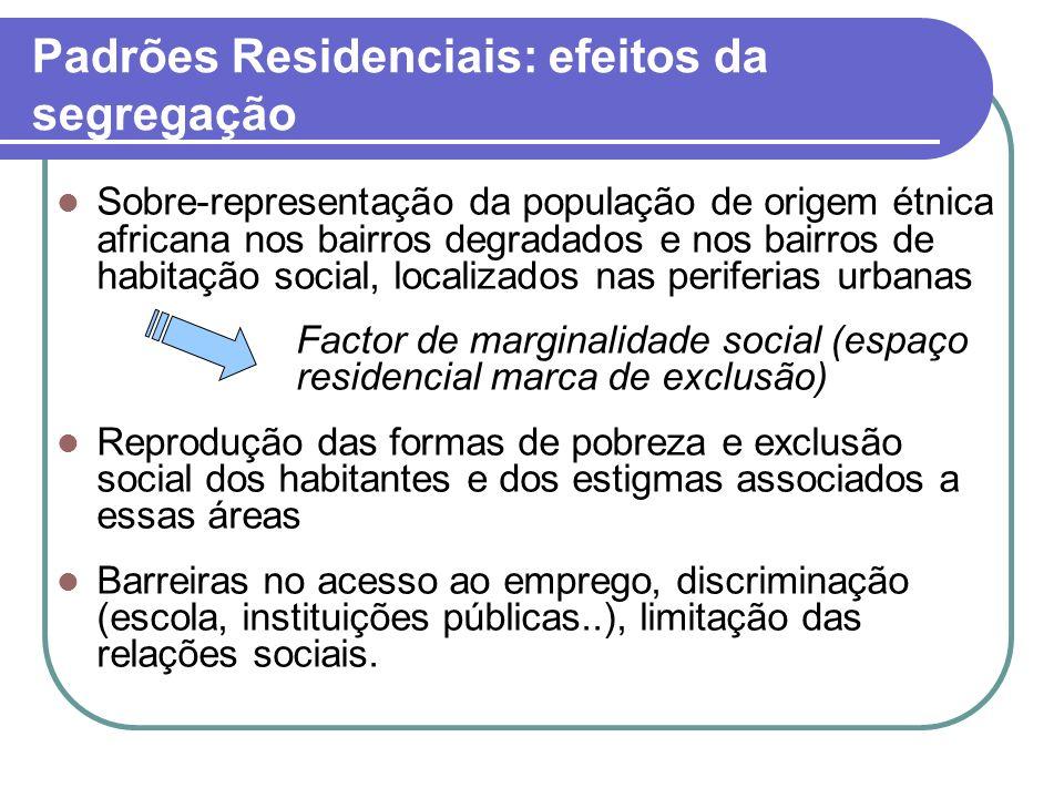 Padrões Residenciais: efeitos da segregação