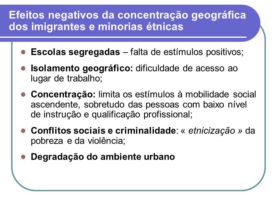 Efeitos negativos da concentração geográfica dos imigrantes e minorias étnicas