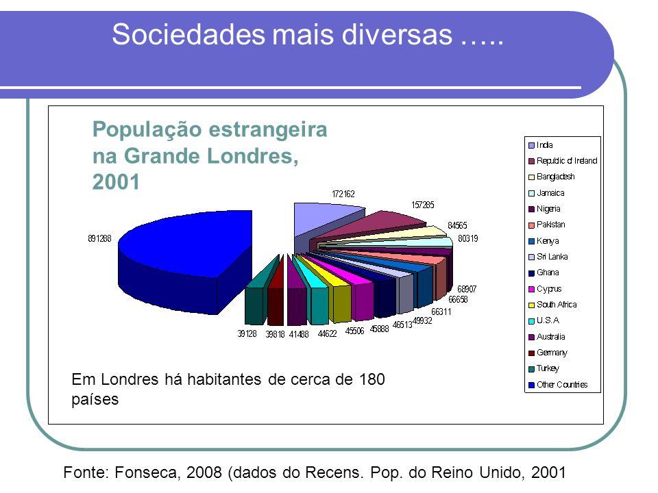 Sociedades mais diversas …..