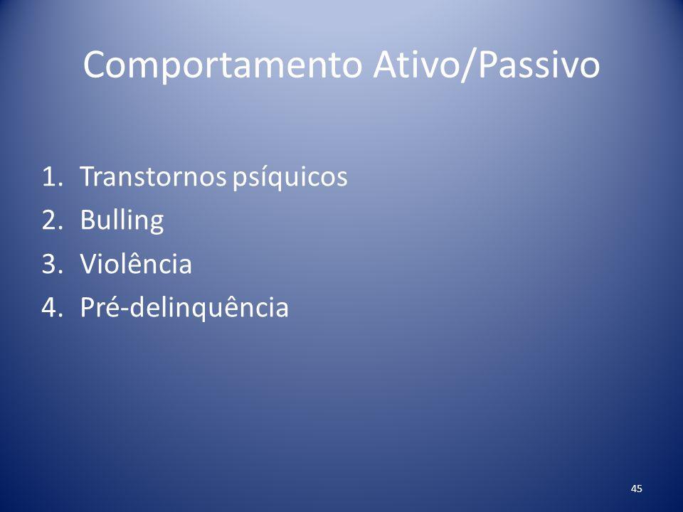 Comportamento Ativo/Passivo
