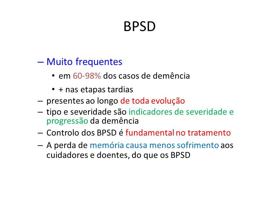 BPSD Muito frequentes em 60-98% dos casos de demência