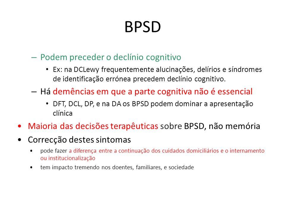 BPSD Podem preceder o declínio cognitivo