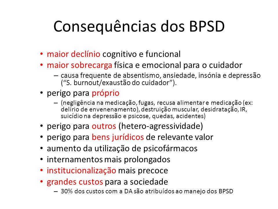 Consequências dos BPSD
