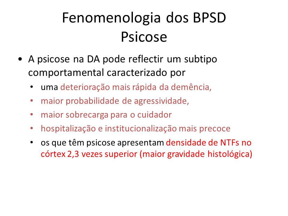 Fenomenologia dos BPSD Psicose