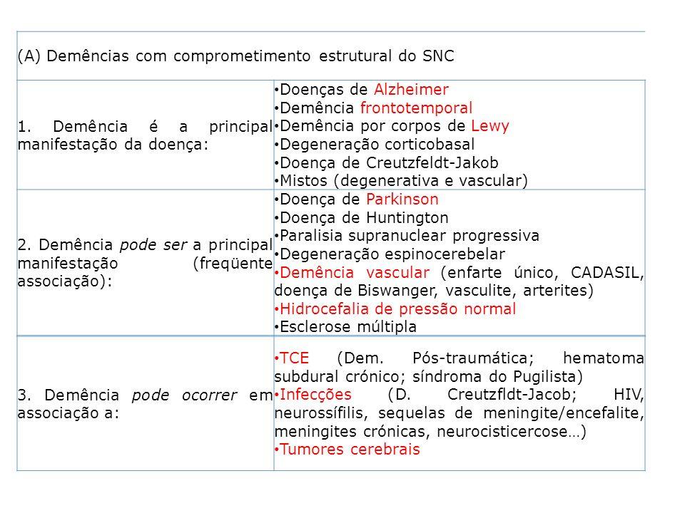 (A) Demências com comprometimento estrutural do SNC
