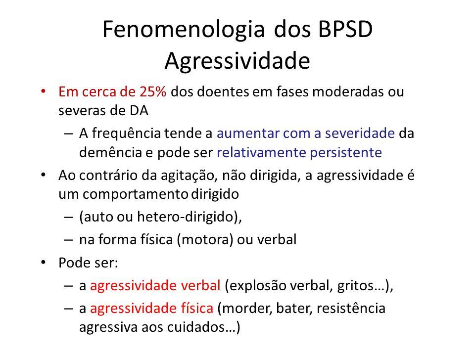 Fenomenologia dos BPSD Agressividade