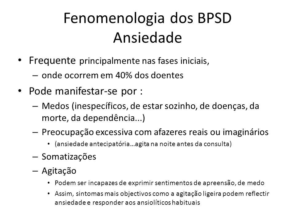 Fenomenologia dos BPSD Ansiedade