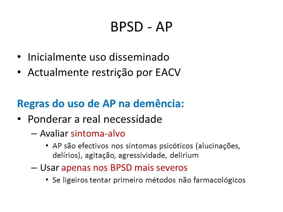 BPSD - AP Inicialmente uso disseminado Actualmente restrição por EACV