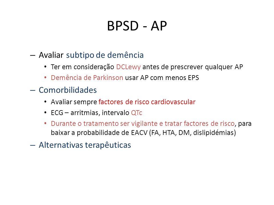 BPSD - AP Avaliar subtipo de demência Comorbilidades