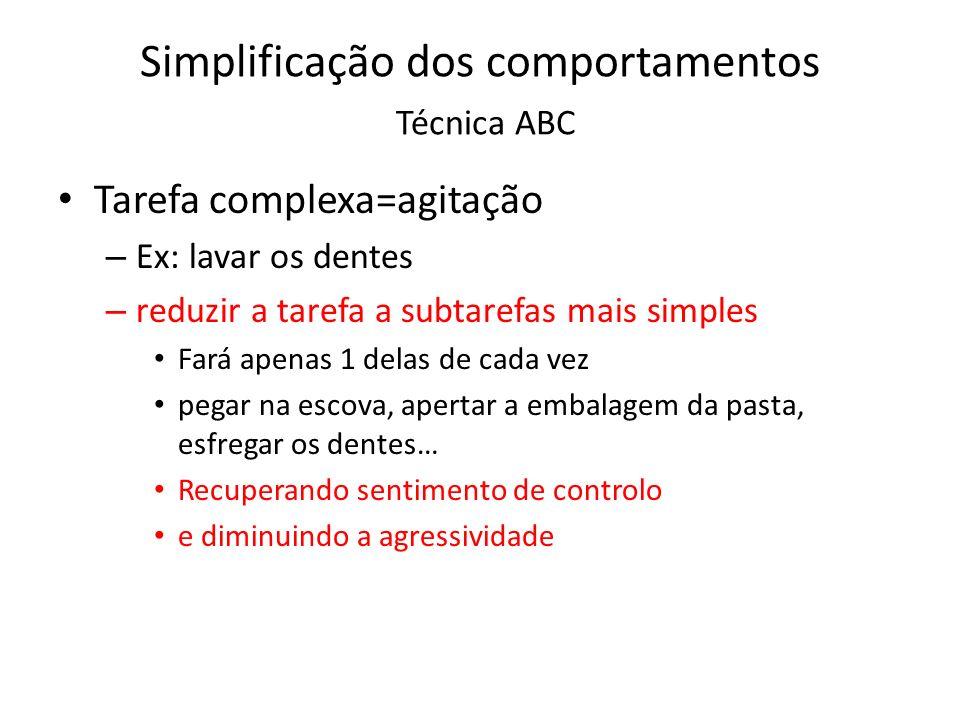Simplificação dos comportamentos Técnica ABC