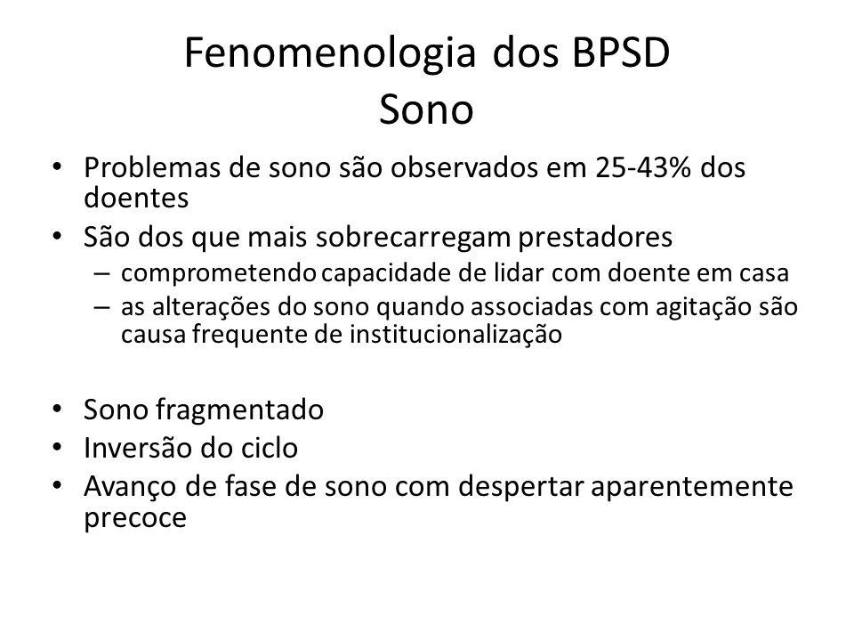 Fenomenologia dos BPSD Sono