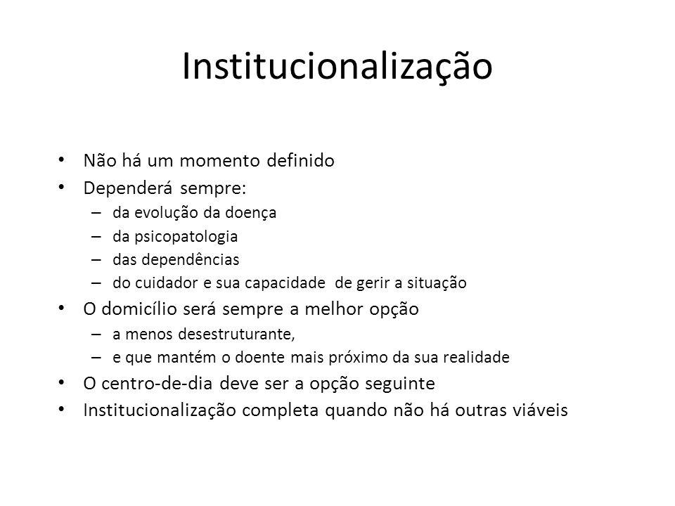 Institucionalização Não há um momento definido Dependerá sempre: