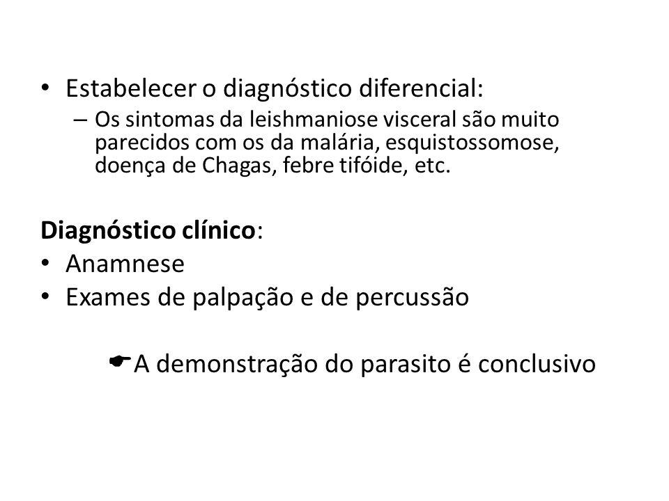 Estabelecer o diagnóstico diferencial: