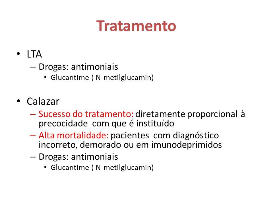 Tratamento LTA Calazar Drogas: antimoniais