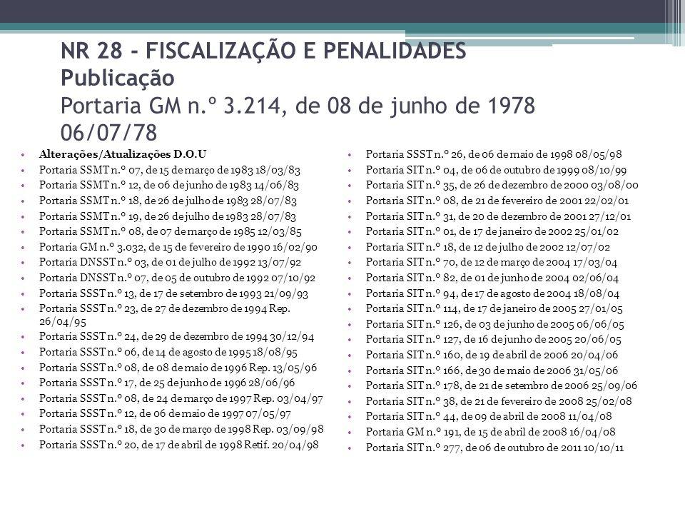 NR 28 - FISCALIZAÇÃO E PENALIDADES Publicação Portaria GM n. º 3