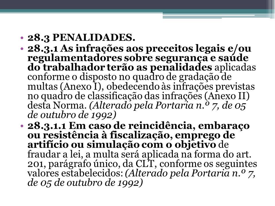 28.3 PENALIDADES.