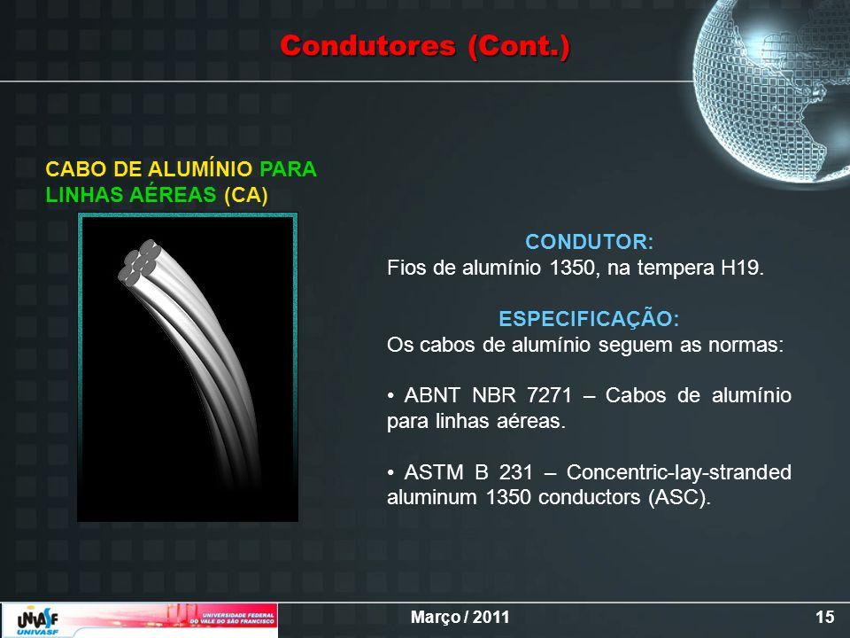 Condutores (Cont.) CABO DE ALUMÍNIO PARA LINHAS AÉREAS (CA)