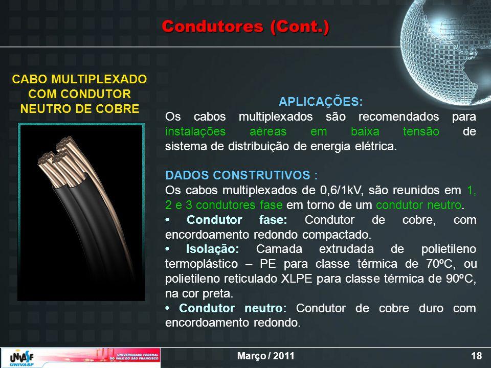 Condutores (Cont.) CABO MULTIPLEXADO COM CONDUTOR NEUTRO DE COBRE