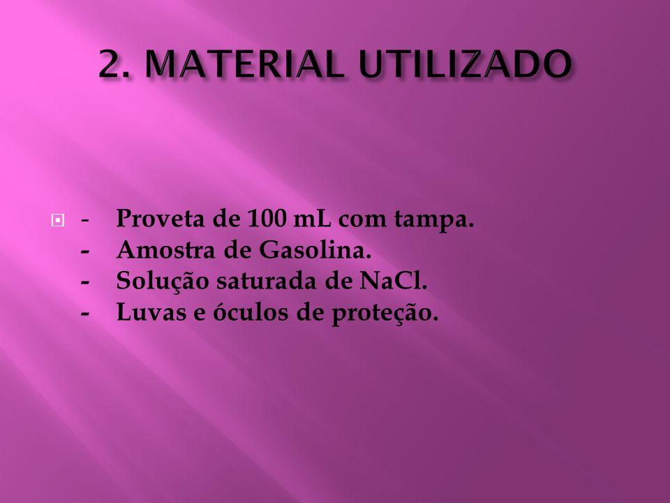 2. MATERIAL UTILIZADO - Proveta de 100 mL com tampa.