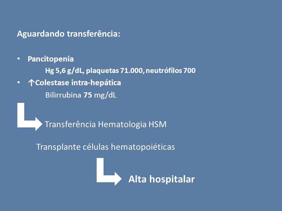 Alta hospitalar Aguardando transferência: