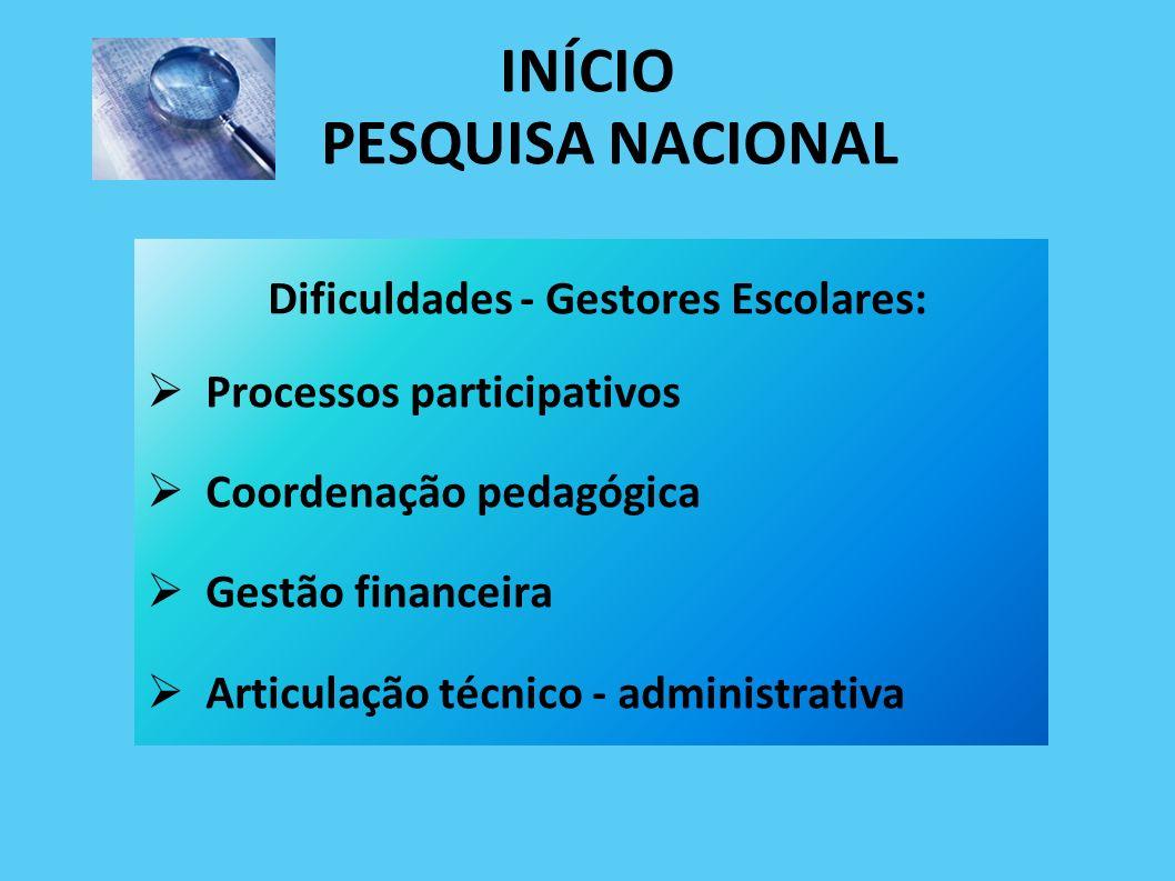 INÍCIO PESQUISA NACIONAL