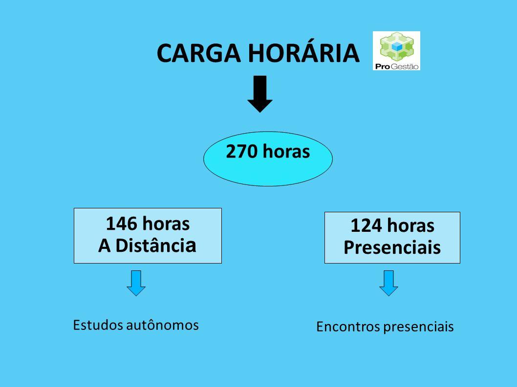 CARGA HORÁRIA 270 horas 146 horas 124 horas A Distância Presenciais