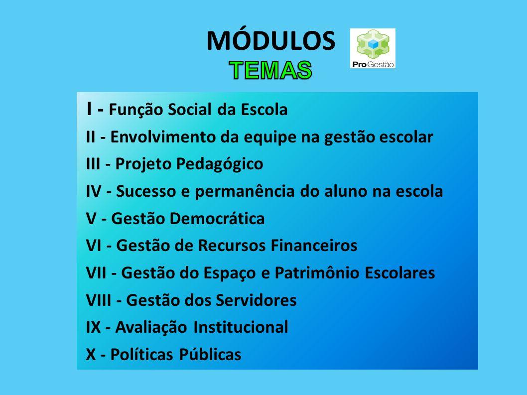 MÓDULOS TEMAS I - Função Social da Escola