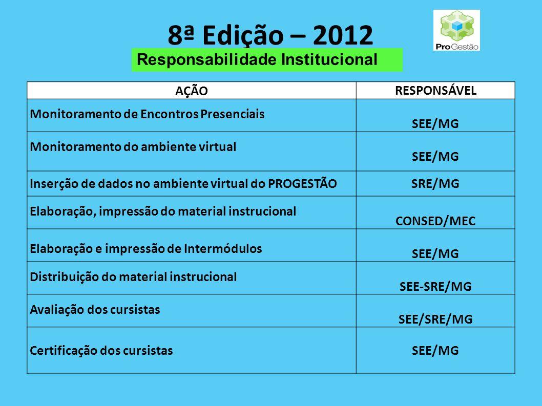 8ª Edição – 2012 Responsabilidade Institucional AÇÃO RESPONSÁVEL