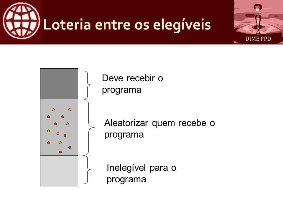 Loteria entre os elegíveis