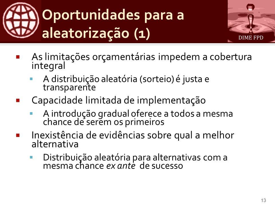 Oportunidades para a aleatorização (1)
