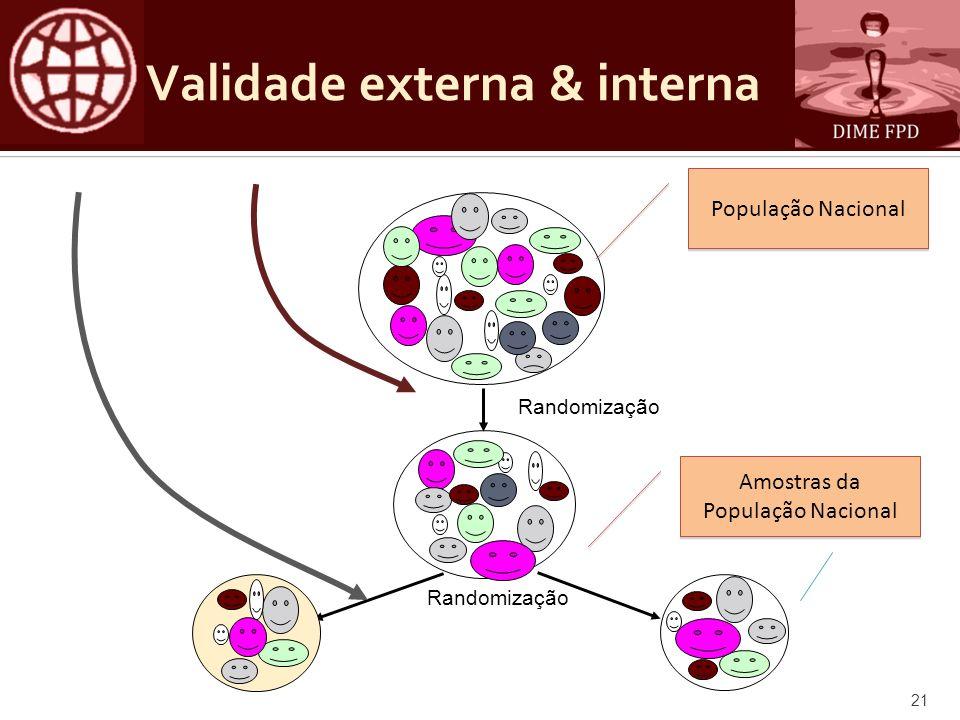 Validade externa & interna
