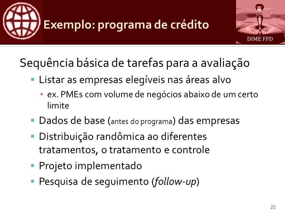 Exemplo: programa de crédito
