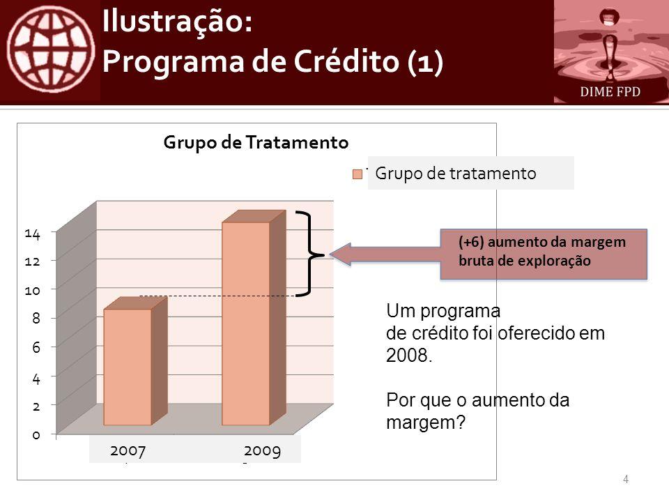 Ilustração: Programa de Crédito (1)