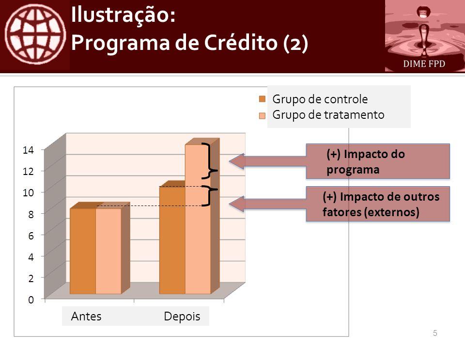 Ilustração: Programa de Crédito (2)