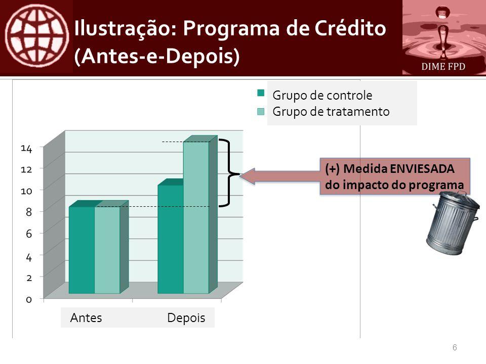 Ilustração: Programa de Crédito (Antes-e-Depois)