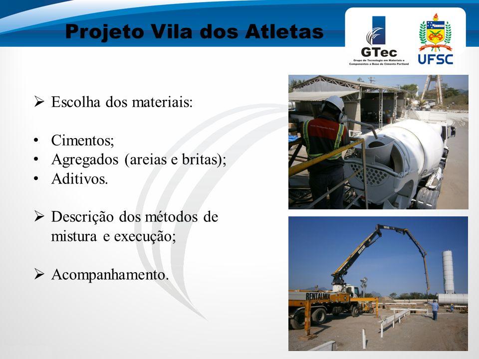 Projeto Vila dos Atletas