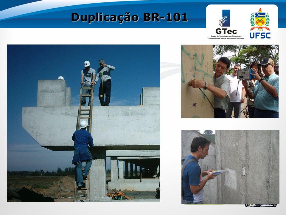 Duplicação BR-101
