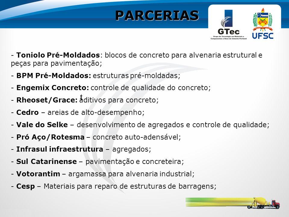 PARCERIAS Toniolo Pré-Moldados: blocos de concreto para alvenaria estrutural e peças para pavimentação;