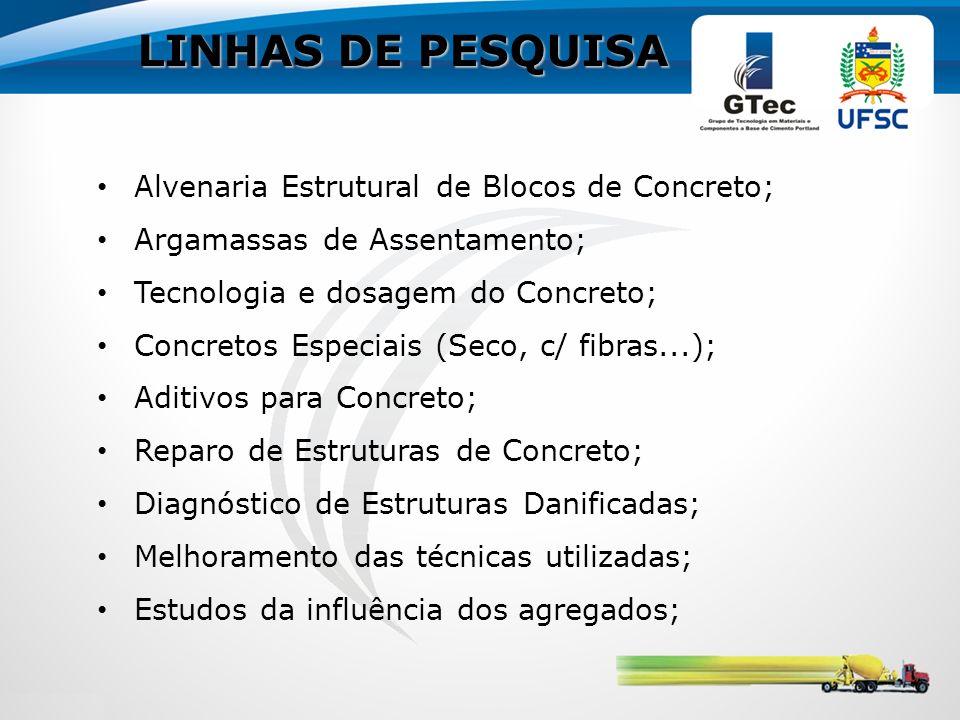 LINHAS DE PESQUISA Alvenaria Estrutural de Blocos de Concreto;