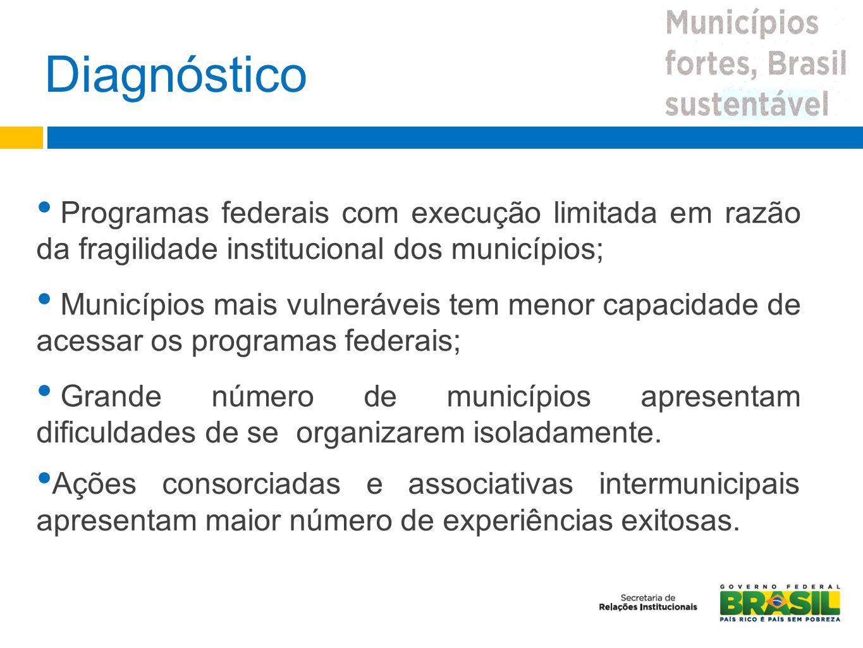 Diagnóstico Programas federais com execução limitada em razão da fragilidade institucional dos municípios;