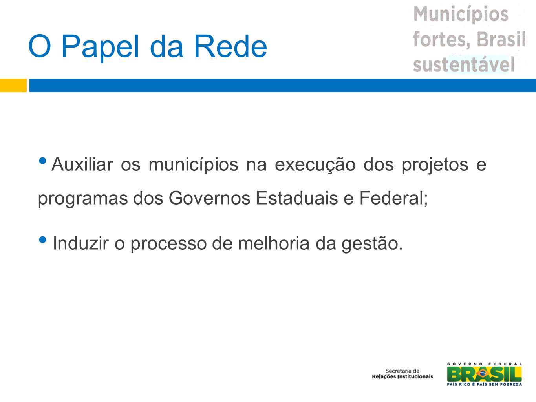 O Papel da Rede Auxiliar os municípios na execução dos projetos e programas dos Governos Estaduais e Federal;