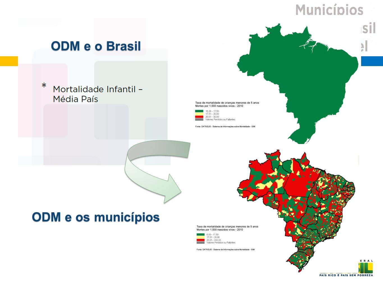 ODM e o Brasil ODM e os municípios