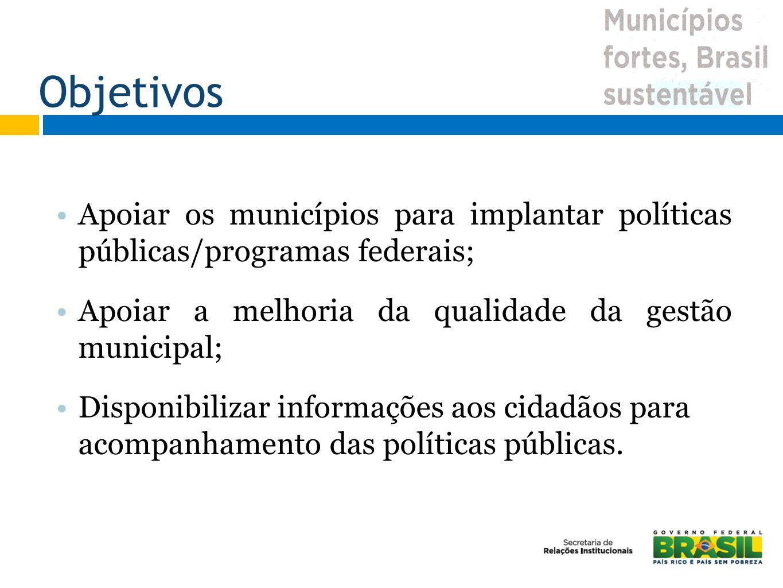 Objetivos Apoiar os municípios para implantar políticas públicas/programas federais; Apoiar a melhoria da qualidade da gestão municipal;
