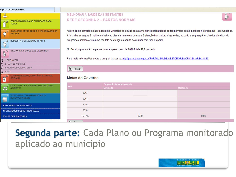 Segunda parte: Cada Plano ou Programa monitorado aplicado ao município
